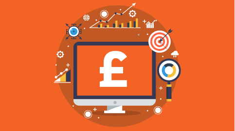 How Much Does Marketing Automation Cost