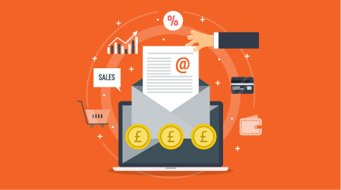 Marketing Automation Investment